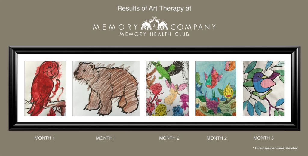 Art Therapy: Amazing Results